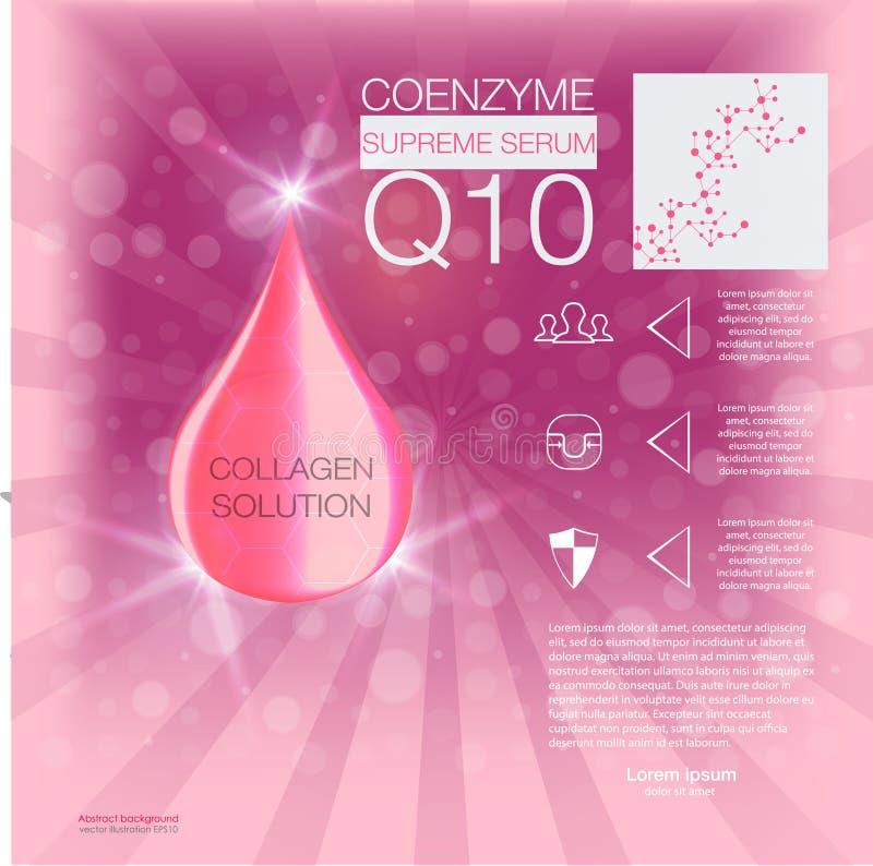 Soluzione dei cosmetici Essenza suprema di goccia dell'olio del collagene con l'elica del DNA royalty illustrazione gratis