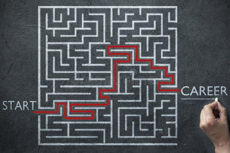 Soluzione del labirinto di progresso di carriera fotografia stock libera da diritti