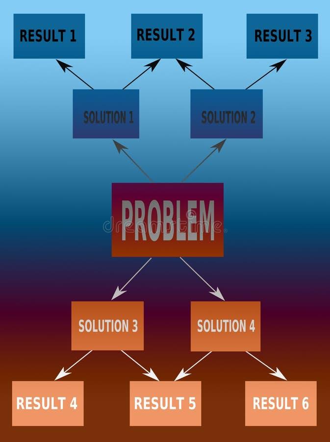 Solving problems royalty free illustration