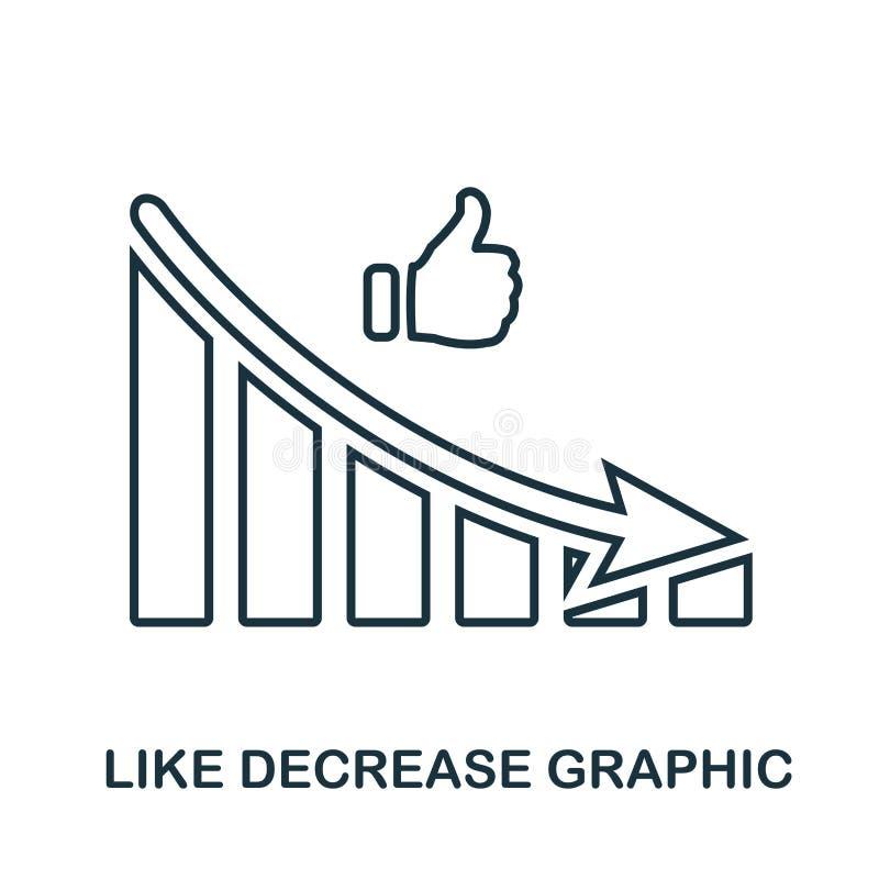 Som minskningdiagramsymbol Mobil app, printing, webbplatssymbol Enkel beståndsdelallsång Monokrom som grafisk symbolsillust för m vektor illustrationer