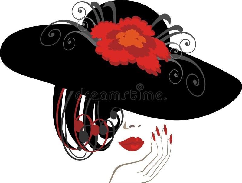 Sombrero stock de ilustración