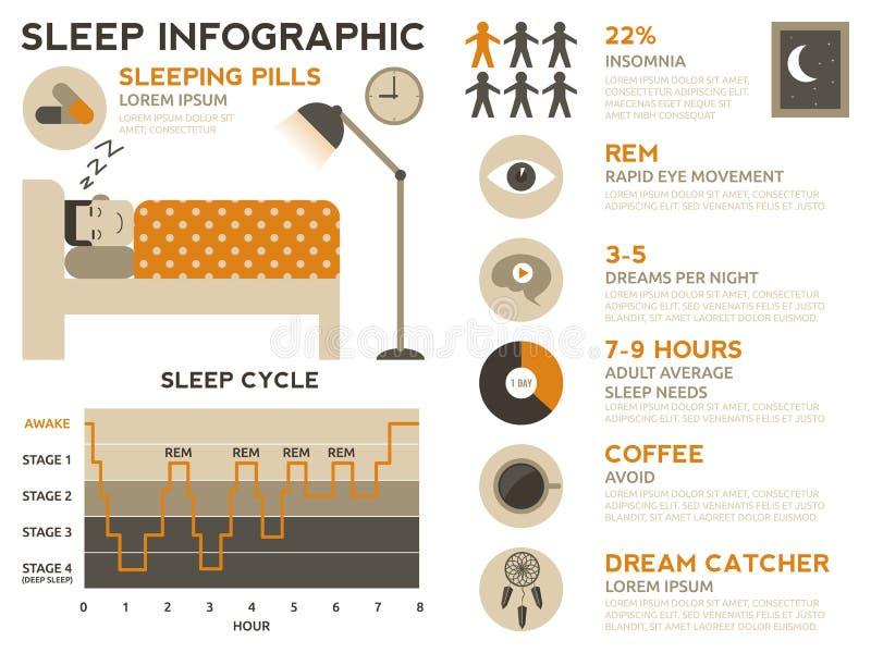 Sommeil infographic illustration stock