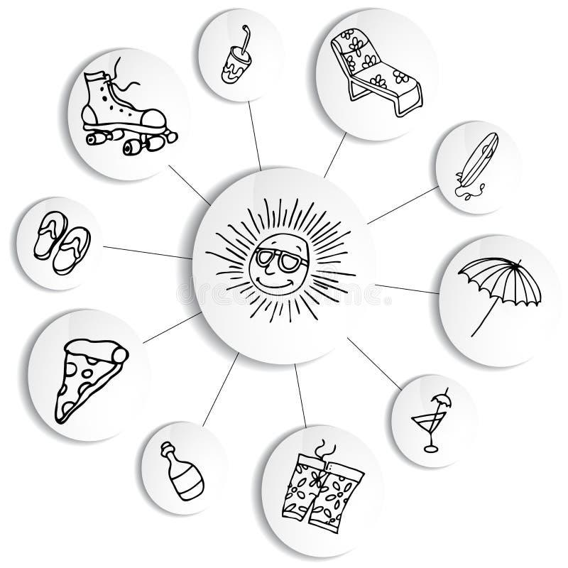 Sommer-Spaß-Rad-Diagramm vektor abbildung. Illustration von kreis ...