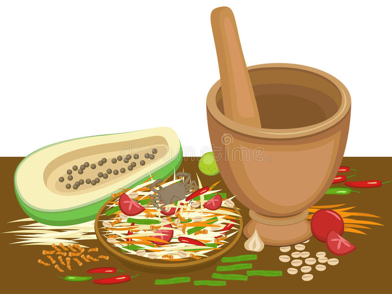 Somtum/салат папапайи стоковые фото