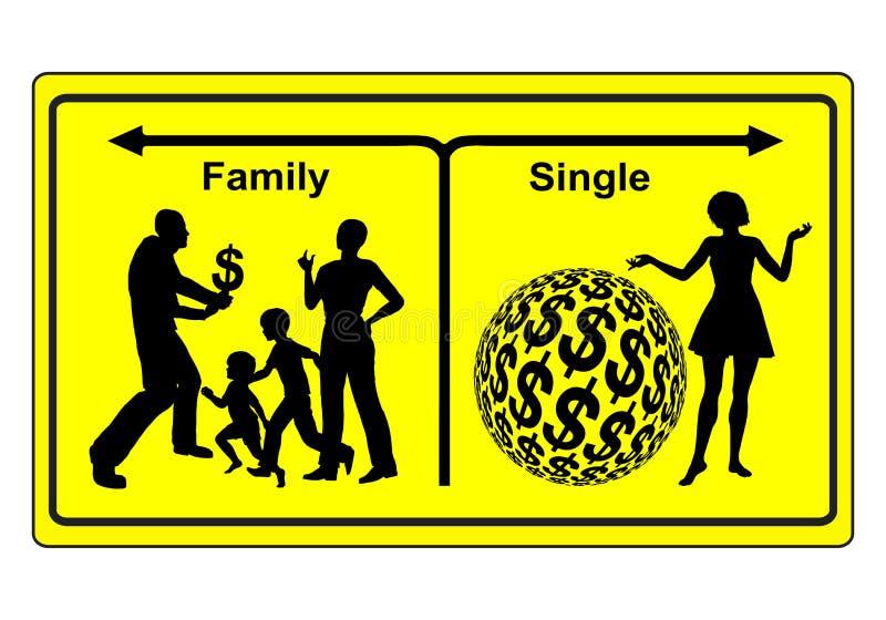 Sondern Sie oder Familie aus lizenzfreie abbildung