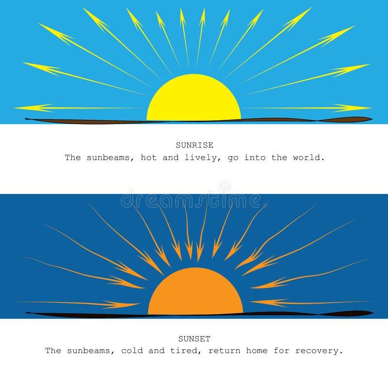 Sonnenaufgang gegen Sonnenuntergang lizenzfreie abbildung