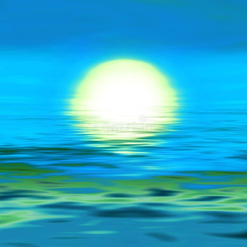 Sonnenaufgang, Sonnenuntergang auf Wasser