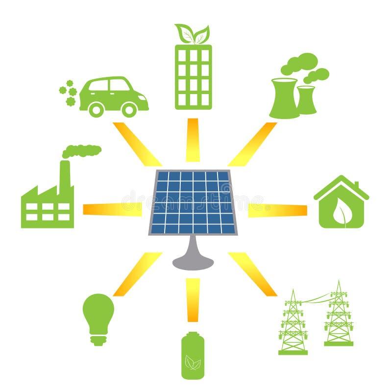 Sonnenkollektor, der alternative Energie festlegt stock abbildung