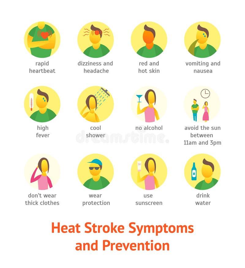 Sonnenstich-Symptom-Ikonen-Satz Vektor stock abbildung