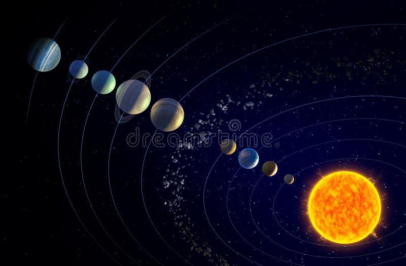 Sonnensystem mit Planeten X stock abbildung