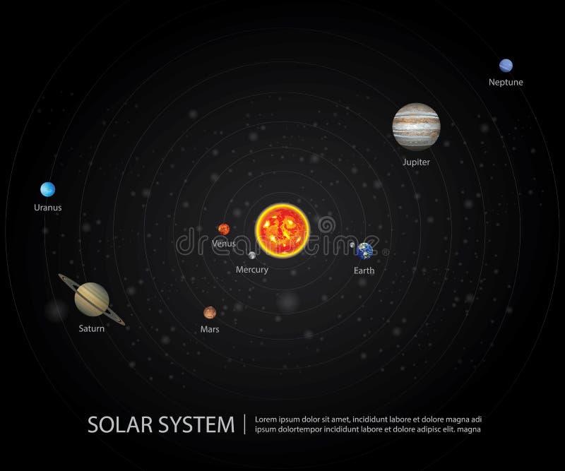 Sonnensystem unserer Planeten stock abbildung