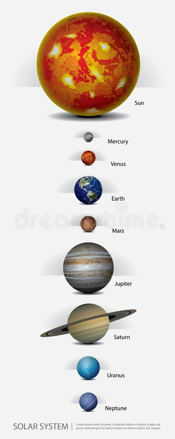 Sonnensystem unserer Planeten lizenzfreie abbildung