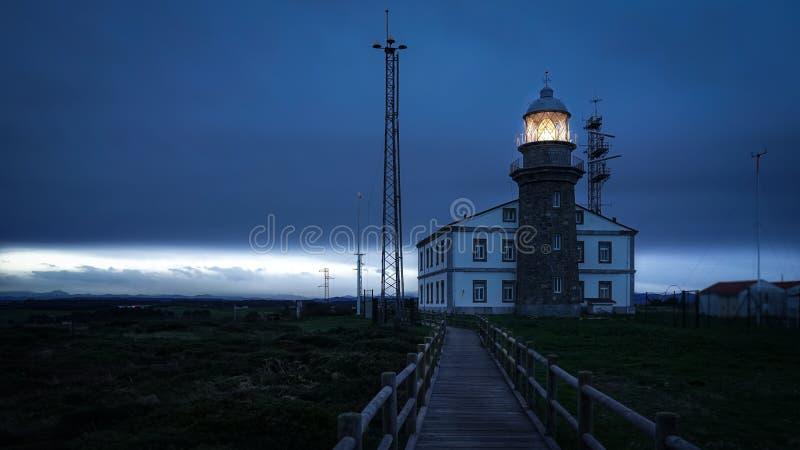 Sonnenunterganglandschaft in lighthouse Cabo de Penas lizenzfreies stockbild