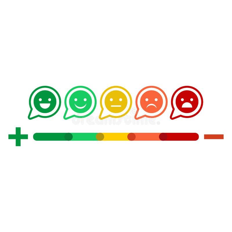 Sonrisas emocionales Satisfacci?n del grado Reacci?n en la forma de emociones ilustración del vector