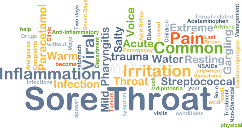 Sore throat background concept. Background concept wordcloud illustration of sore throat royalty free illustration