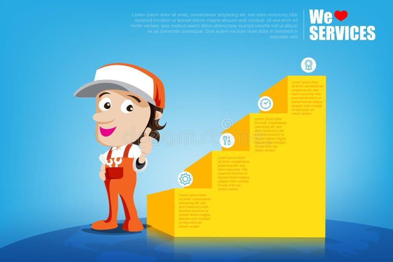 Sorria e manuseie acima dos desenhos animados do homem do mecânico para o molde do projeto, inf ilustração royalty free