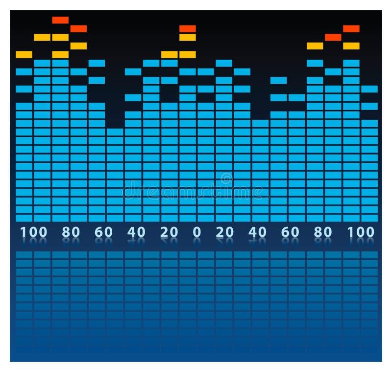 sound waves royaltyfri illustrationer