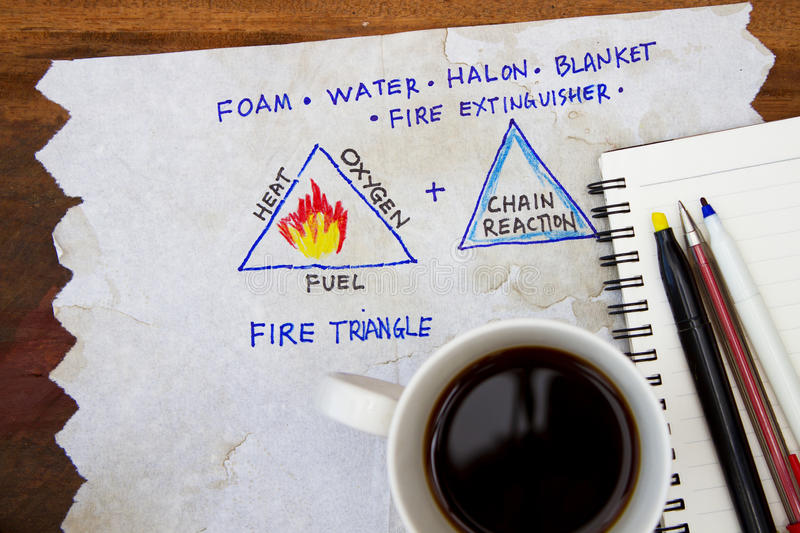 Source of fire triangle. Sketch on napkin stock images