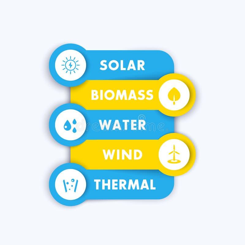 Sources d'énergie alternatives, énergétique verte moderne, solaire, vent, production énergétique géothermique, éléments de calibr illustration stock
