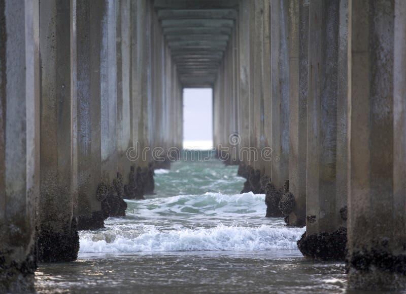 Sous le pilier de Scripps à La Jolla, la Californie photo stock
