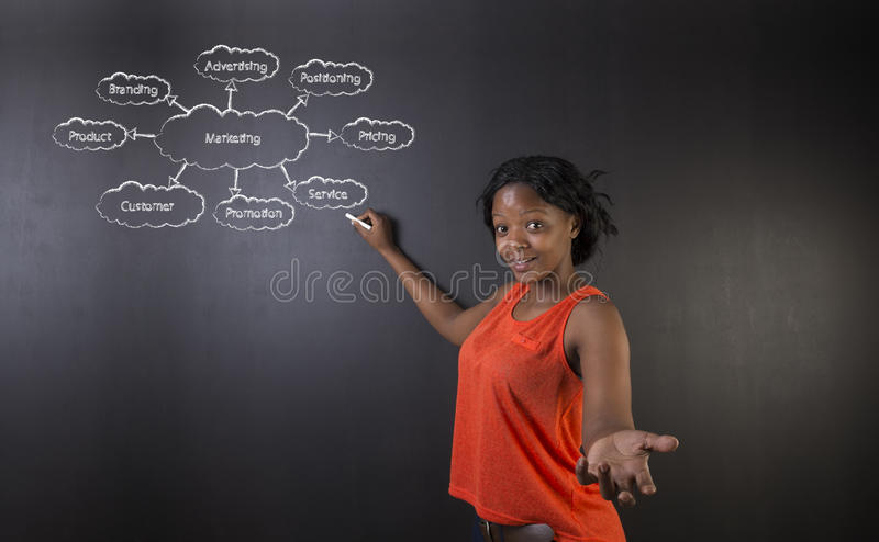 South African or African American woman teacher or student against blackboard marketing diagram royalty free stock photo