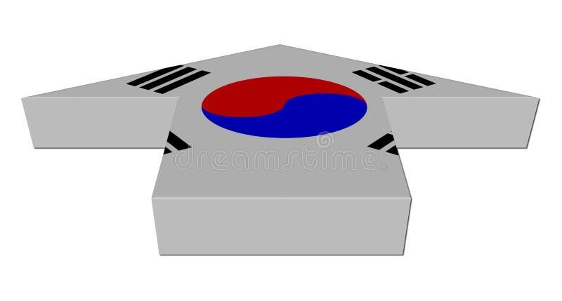 South Korea Flag Inwards Arrow Royalty Free Stock Photos