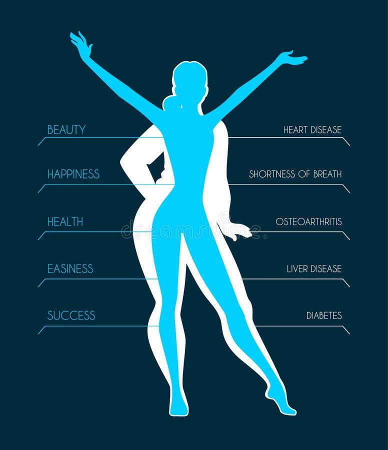 Soyez adapté, des images de silhouette de femme illustration libre de droits