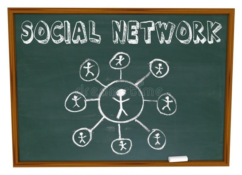 Download Sozialnetz - Anschlüsse Auf Tafel Stock Abbildung - Illustration von vorstand, abbildung: 9091058
