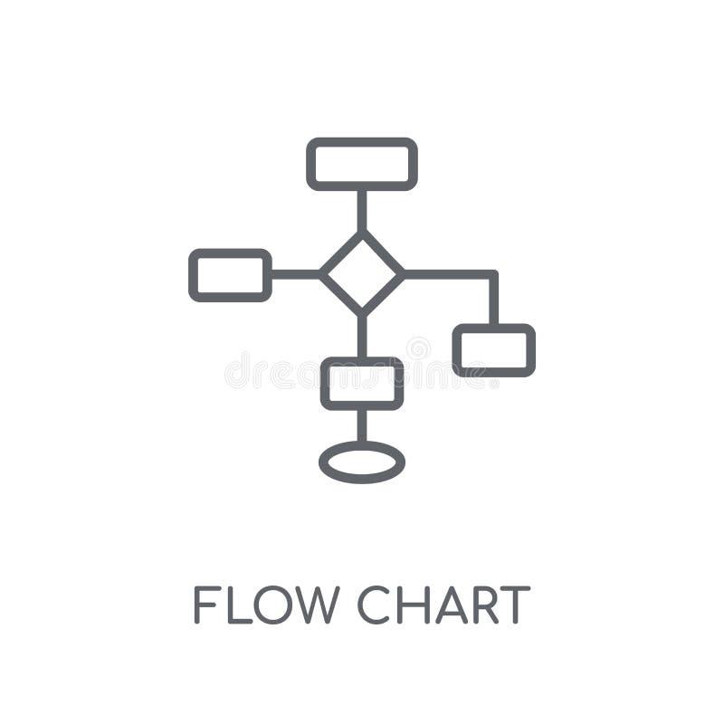 Spływowej mapy liniowa ikona Nowożytny kontur Spływowej mapy logo pojęcie o royalty ilustracja