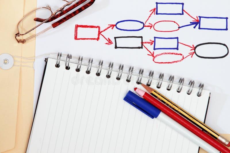 spływowy diagrama proces obrazy stock