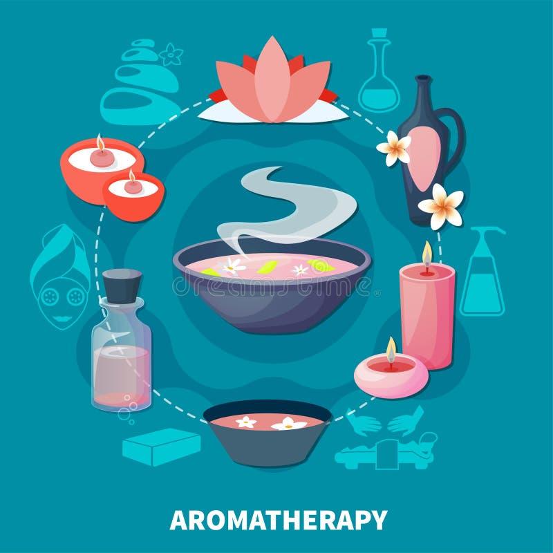 Spa Aromatherapydofter sänker affischen vektor illustrationer