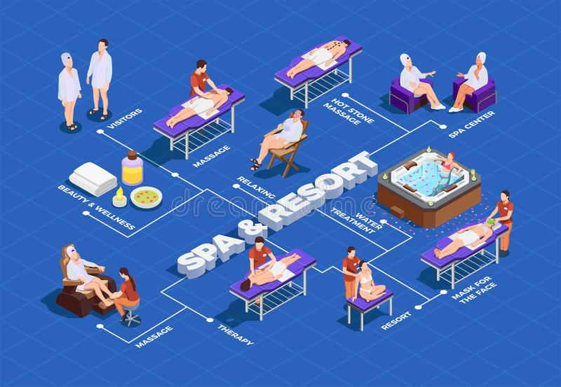 Spa Salon Isometric Flowchart. With visitors during massage and body care procedures on blue background vector illustration vector illustration