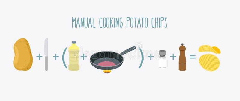 Spaanders met peper gecanneleerd goud Infographicsvervaardiging van potat stock illustratie