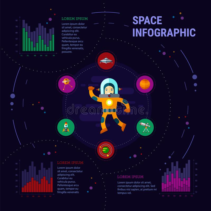 Space infographic. Set with astronaut, graphics and icons. Flat vector illustrations royalty free illustration