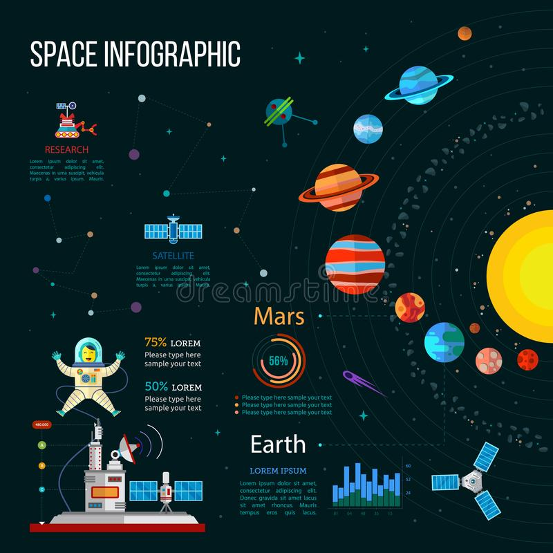 Space infographic with solar system. Space vector infographic with solar system, space station, astronaut, satellites, flat elements and icons stock illustration