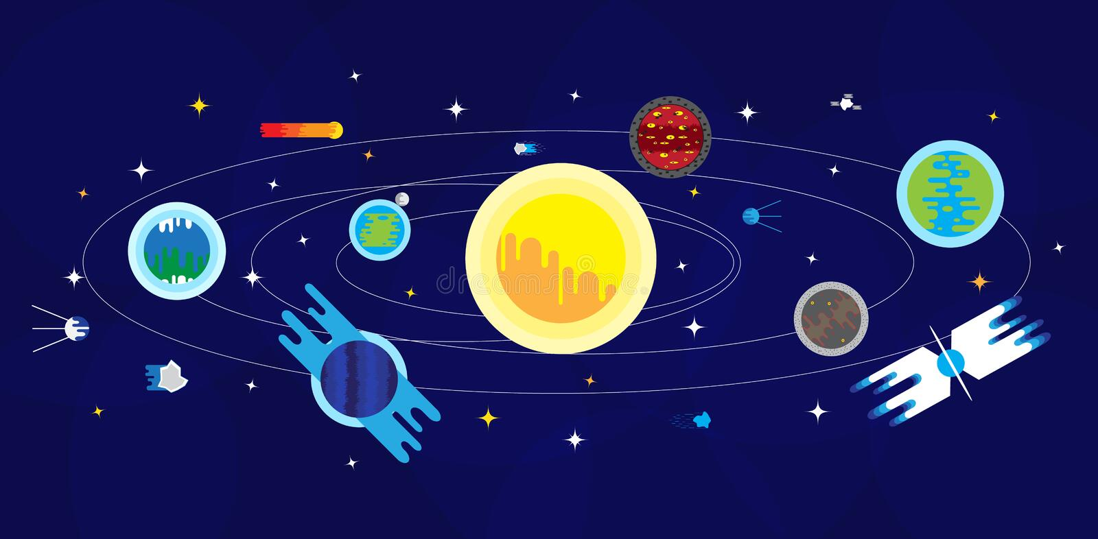 Space set the planets orbit the sun, moons, stars, comets, black holes in a flat style. Space. Cartoon icons stock illustration