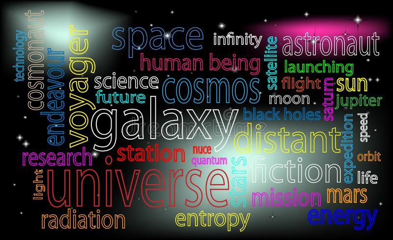 Space Tag Cloud