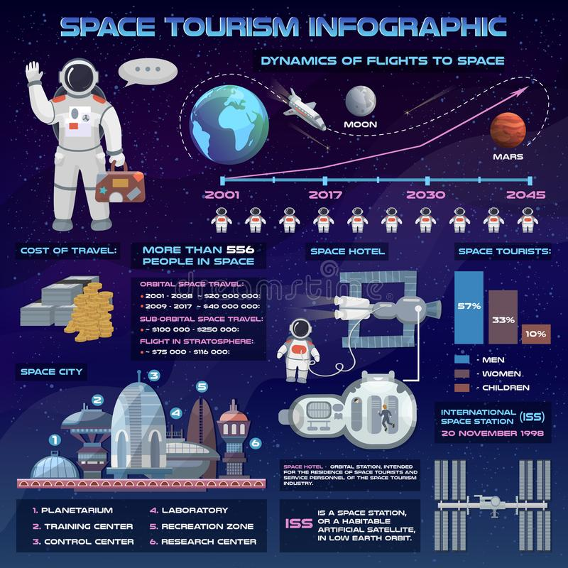 Space tourism future travel infographic vector illustration with astronaut and spaceship. stock illustration