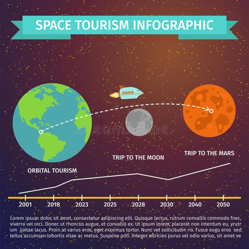 Space tourism infographic discovery cosmos science vector illustration. vector illustration