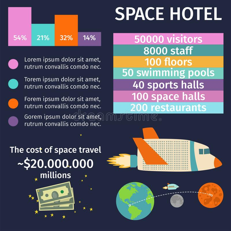 Space tourism infographic discovery cosmos science vector illustration. royalty free illustration