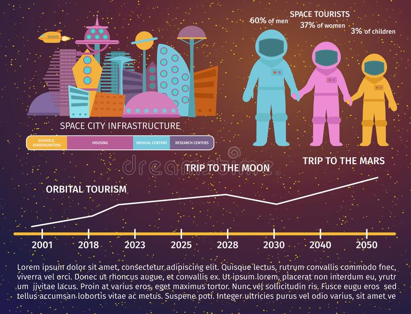 Space tourism infographic galaxy atmosphere system fantasy travel vector illustration. vector illustration