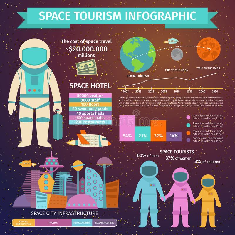 Space tourism infographic vector illustration. stock illustration