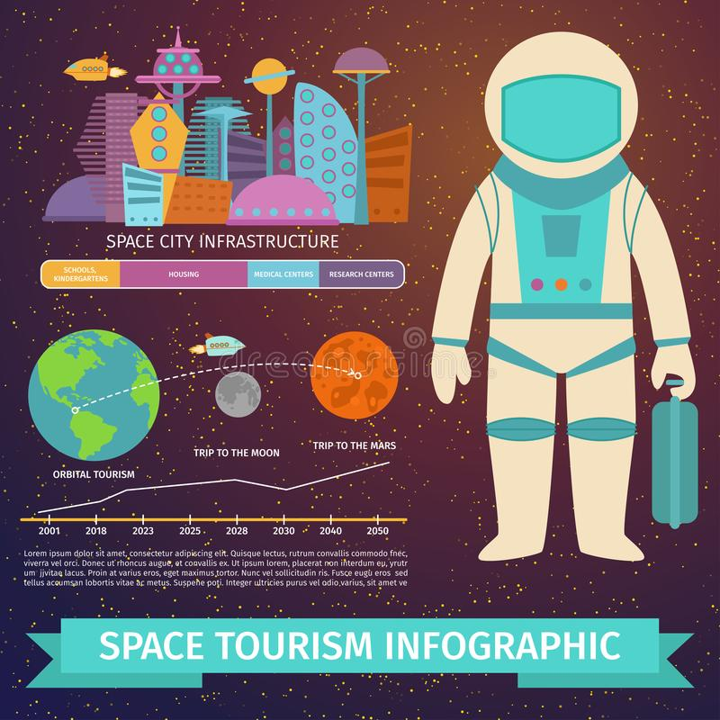 Space tourism infographic galaxy atmosphere vector illustration