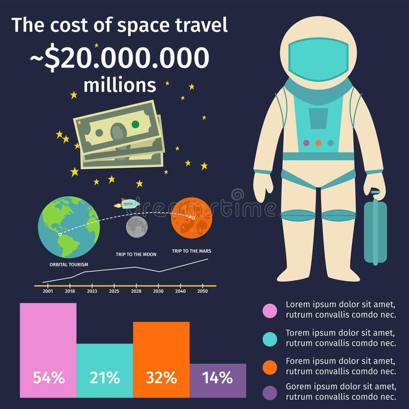 Space tourism infographic galaxy atmosphere system fantasy travel vector illustration. stock illustration