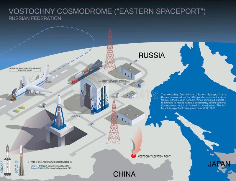 Spaceport de Vostochny ilustración del vector
