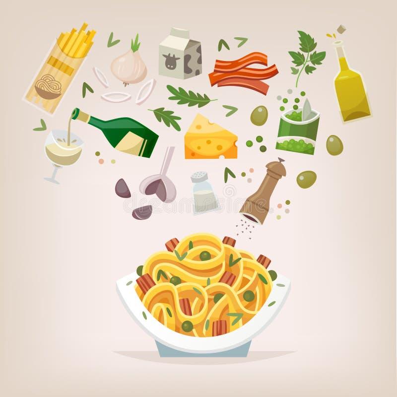 Spaghettis mit Speck und Erbsen lizenzfreie abbildung
