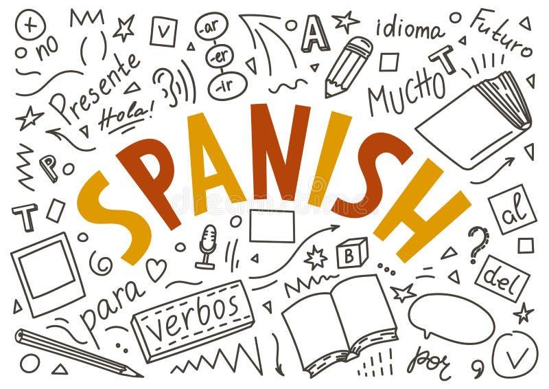 spanisch vektor abbildung