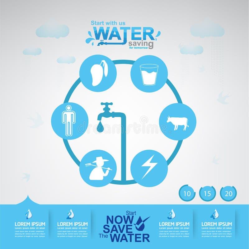 Spara vattenvektorvattnet är liv royaltyfri illustrationer