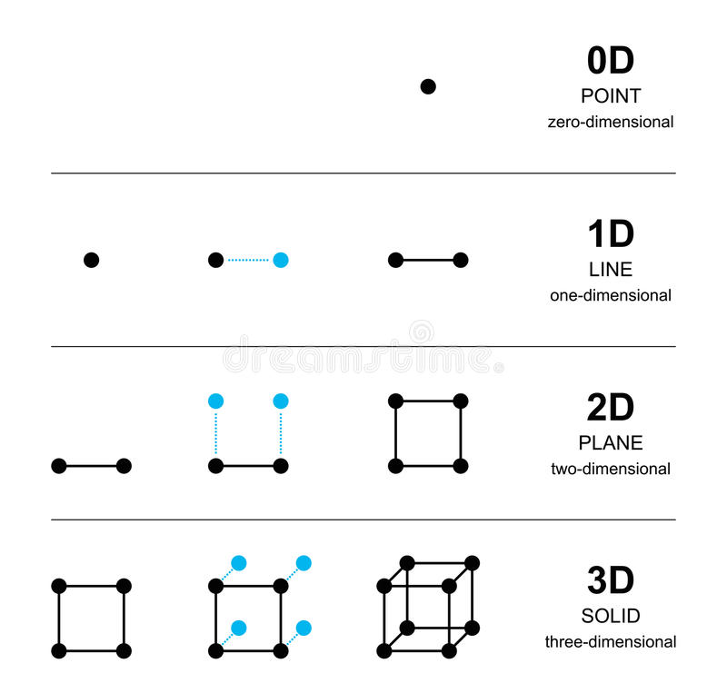 Spatial dimensions development with black points vector illustration