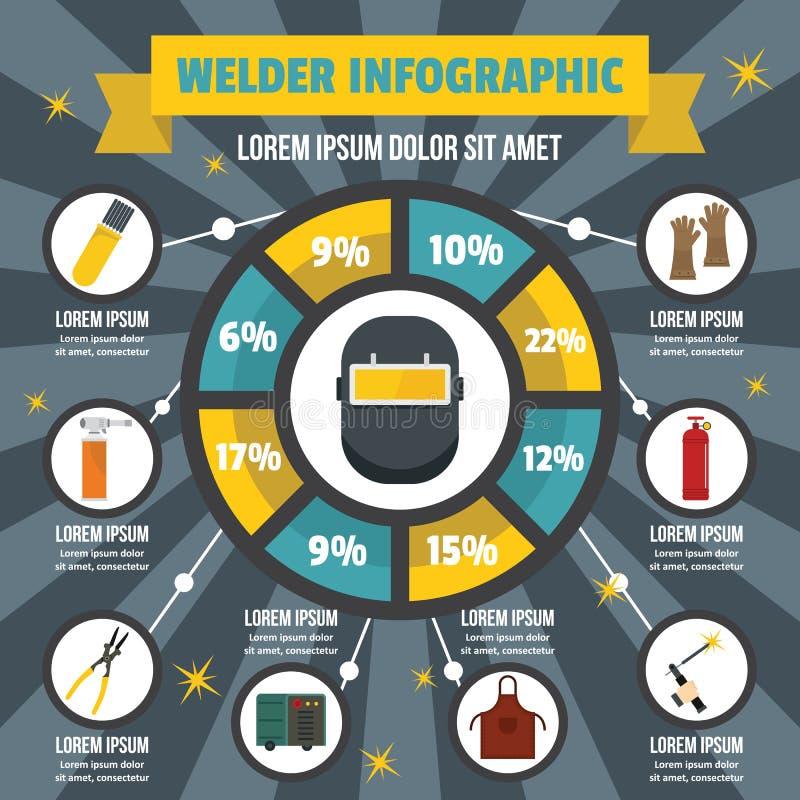 Spawacza infographic pojęcie, mieszkanie styl ilustracja wektor